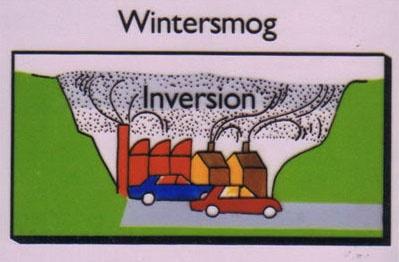 Wintersmog_grafik2